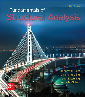 Solution Manual For Fundamentals of Structural Analysis 5th Edition By Leet
