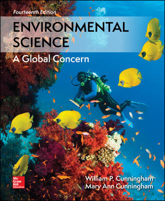 Solution Manual For Environmental Science 14th Edition By Cunningham