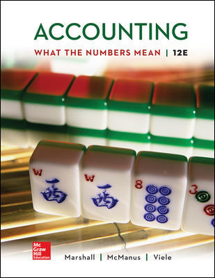 Solution Manual for Accounting: What the Numbers Mean 12th Edition By Marshall